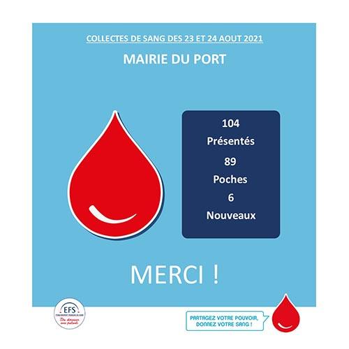 Don du sang : bilan des collectes au Port